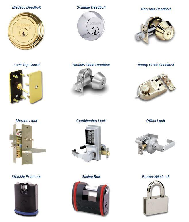 Types of Door Locks image